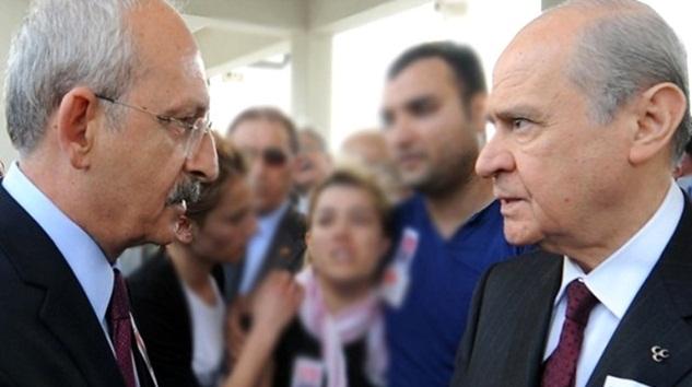 MHP Lideri, Devlet Bahçeli'den CHP'ye çok sert tepki