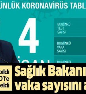 Sağlık Bakanı Fahrettin Koca son vaka ve ölü verilerini açıkladı