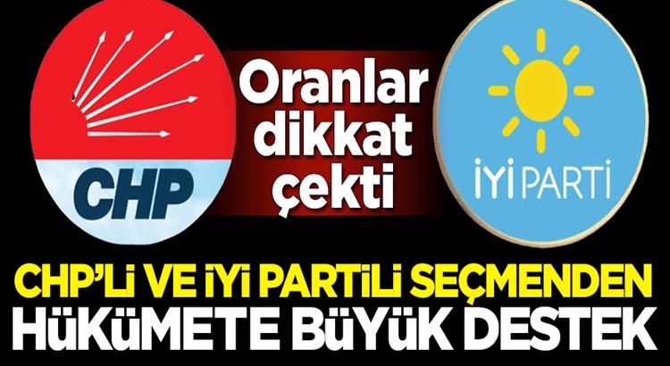 CHP'li ve İYİ Partili seçmenden hükümete büyük destek işte o anket