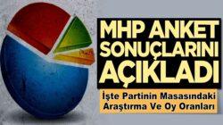 MHP'li Cemal Enginyurt seçim anketi sonuçlarını açıkladı!