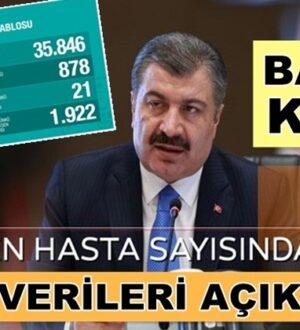 Koronavirüs Türkiye 6 Haziran Verilerini Bakan Fahrettin Koca açıkladı