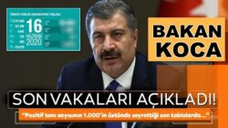 Sağlık Bakanı Fahrettin Koca 16 Haziran Koronavirüs verilerini açıkladı