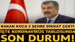 Bakan Fahrettin Koca 1 Ağustos Koronavirüs verilerini açıkladı