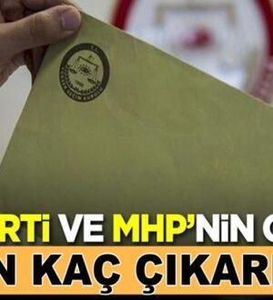 CHP'nin Anketçisi AK Parti ve MHP'nin oyunu bakın kaç çıkardı