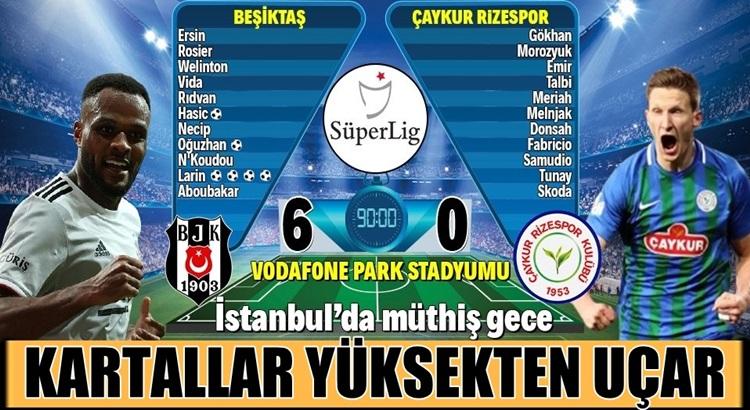 Beşiktaş sahasında Çaykur Rizespor'a gol oldu yağdı
