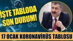 Koronavirüs 17 ocak tablosunu Sağlık Bakanı Fahrettin Koca duyurdu