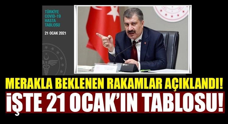 Koronavirüs 21 ocak Türkiye tablosunu bakan Fahrettin Koca açıkladı