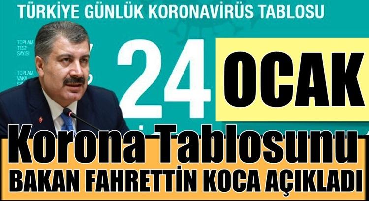Koronavirüs 24 ocak tablosunu Sağlık Bakanı Fahrettin Koca açıkladı