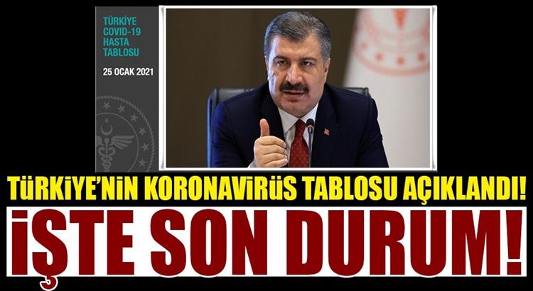 Koronavirüs 25 ocak tablosunu Sağlık Bakanı Fahrettin Koca duyurdu