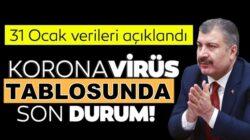 Koronavirüs 31 ocak Türkiye tablosunu sağlık bakanlığı açıkladı