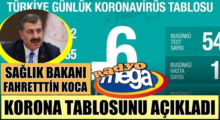 Koronavirüs 6 ocak Türkiye verilerini Sağlık Bakanı Fahrettin Koca duyurdu