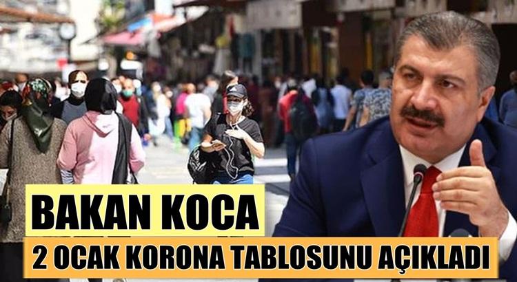 Koronavirüs, Türkiye 2 Ocak tablosunu sağlık bakanı Fahrettin Koca duyurdu