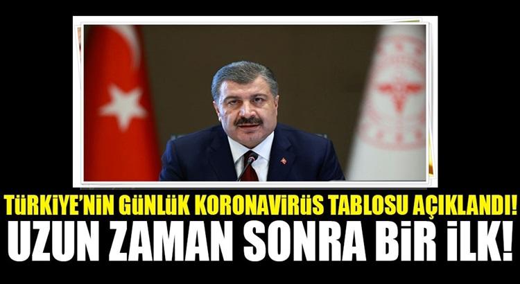 Sağlık Bakanı Fahrettin Koca 12 Ocak Koronavirüs tablosunu açıkladı