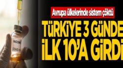 Türkiye Koronavirüs aşılamasında Dünya'da ilk 3'e girdi