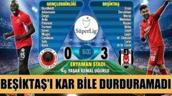 Beşiktaş Konuk olduğu Gençlerbirliği'ni farklı mağlup etti!