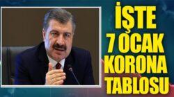 Koronavirüs 7 şubat Türkiye tablosunu sağlık bakanlığı açıkladı