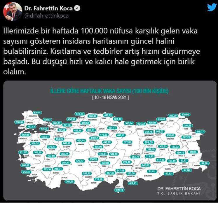 Çanakkale, İstanbul, Yalova, Kırklareli ve Tekirdağ 100 bin kişide en çok;Şırnak, Siirt, Van, Şanlıurfa ve Hakkari 100 bin kişide en az Kovid-19 vakası görülen iller oldu.