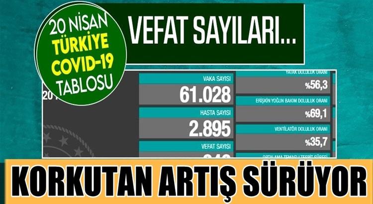 Koronavirüs 20 nisan 2021 Türkiye tablosunu Bakan Fahrettin Koca açıkladı