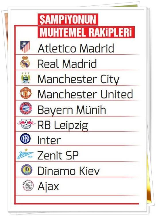 Bu takımlara, henüz sona ermeyen Premier Lig, Serie A, Fransa 1. Ligi Portekiz Süper Ligi'nin dereceye giren ekipleri de katılacak. Ufak bir ihtimal, eğer temsilcimiz elemelere kalırsa iki tur oynamak zorunda kalacak ve Dinamo Zagreb, Olympiakos, Kızılyıldız, Ludogorets, Malmö gibi takımlarla karşılaşacak.