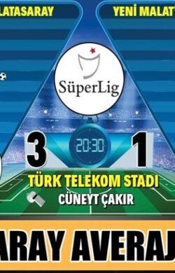 Galatasaray Yeni Malatyaspor'u yenmesine rağmen ligi 2. bitirdi
