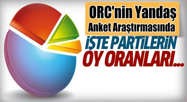 ORC'nin son yaptığı anket sonuçları kamuoyunda tartışılıyor