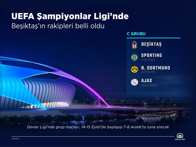Haliç Kongre Merkezi'nde yapılan kura çekimine 4. torbadan dahil olan temsilcimiz Beşiktaş, C Grubu'nda Sporting Lizbon, Borussia Dortmund ve Ajax ile eşleşti.